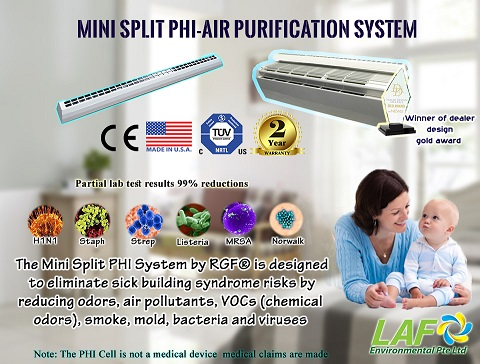 Mini Split Phi Air Purification System Laf Env Pte Ltd